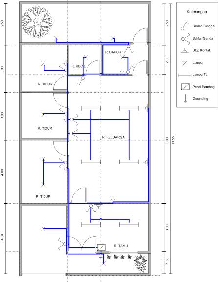 Perencanaan instalasi listrik scadaku ccuart Gallery